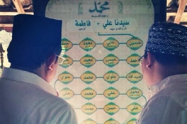 Uji Keilmuan: Imam Bukhari RA Dan Syeikh Albani